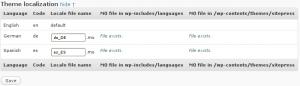 WPML theme localization