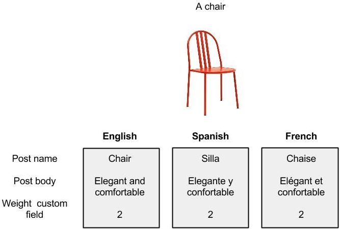 multilingual-chair